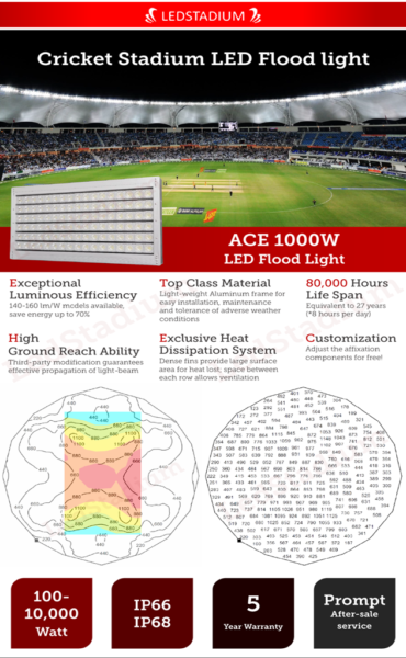 Cricket Stadium LED Flood Light